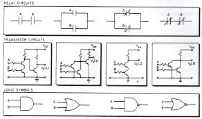electronic relay symbol gallery meaning of text symbols Wiring Diagram Symbols Chart circuit diagram symbols relay basic guide wiring diagram