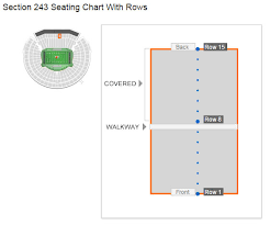 Oakland Raiders Ringcentral Coliseum Seating Chart