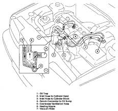 volvo s70 engine diagram volvo wiring diagrams
