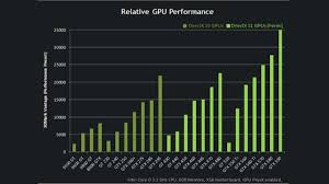 Toms Vga Charts 50 Punctual Toms Hardware Gpu Hierarchy Chart