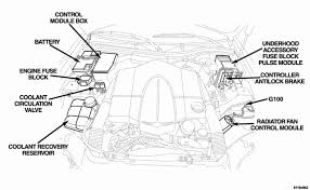 chrysler crossfire fuse box wiring diagrams best chrysler crossfire fuse box