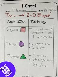 T Chart Math Worksheets How To Use T Charts In Math Class Help Students Visually