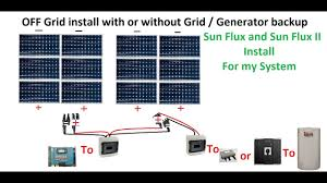 off grid house sun flux and sun flux ii rough wiring diagram justin case solar power