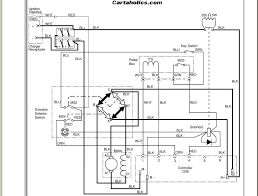 wiring diagram textron harness ez go electric golf cart wiring ez go golf cart wiring diagram pdf direction selector switch charger receptable ez go electric golf cart wiring diagram blue black white red