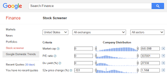 Google Finance Stock Quotes Magnificent Google Finance Stock Market Quotes Unique Best Stock Screener Review