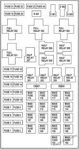 ford expedition (un93; 1997 2002) \u003c fuse box diagram 2001 Ford Expedition Fuse Box Diagram fuse box diagram (engine compartment)