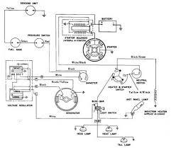 untitled document mf35 wiring diagram fordson dexta wiring diagram