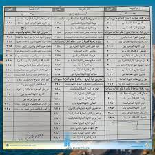 تنسيق القبول في الثانوية العامة الاسكندرية 2021 المرحلة الأولى والثانوية  الفنية - إيجي سكوب
