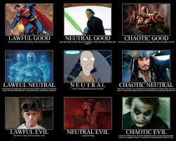 Chaotic Neutral Chart Test Pin By Megan Setter On Gaming In 2019 Chaotic Neutral D D