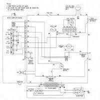 jkp27w ge oven wiring diagram wiring diagram ge dryer wiring diagram wiring diagram and schematicsjkp27w ge oven wiring diagram simple wiring schema ge