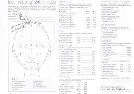 Skin Clinic Santos Blondesse