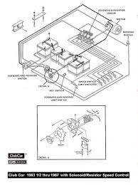Club car wiring diagram schematic diagrams for cars chopper 24v sd controller large size