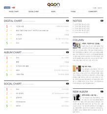 Mnet Chart 2018 Gaon Music Chart Wikipedia