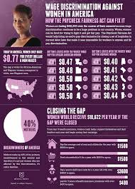discrimination against women in the workplace statistics wage discrimination against women