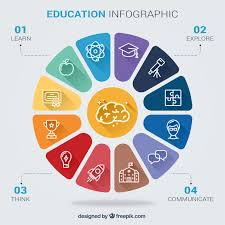 you will need new skills in the workplace of the future blog skills such as new media literacy cross cultural competency design mindset cognitive load management sense making and of course virtual collaboration