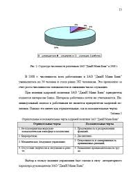 Отчет по практике в банке связь банк Воликов А Н Брилиантов М М Теплогенерирующие
