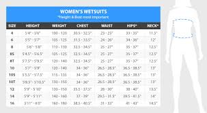 O Neill Booties Size Chart Resources Wetsuit Buyers Guide And Temperature Chart