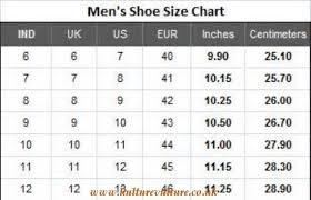 Nike Sneaker Size Chart Kulturevulture Co Uk
