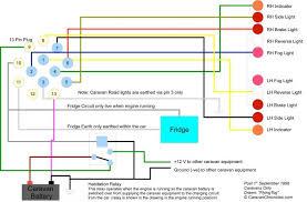 wiring diagram caravan 12n 12s wiring diagram 13 pin towing 12n 12s wiring diagram at 12s Socket Wiring Diagram