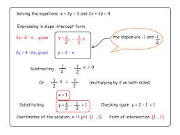 solving linear equation by slope intercept form