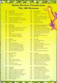 Dewey Decimal System Chart Printable Www Bedowntowndaytona Com