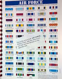 Us Air Force Medals And Ribbons Chart Military Ribbon Order Chart Air Force Ribbon Rack Order