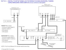 wildcat 344qb satellite wiring diagram wiring diagram expert forest river schematics wiring diagram repair guides wildcat 344qb satellite wiring diagram