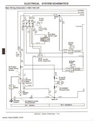 john deere l110 wiring schematic john image wiring john deere wiring diagram 120a onan wiring harness color code on john deere l110 wiring schematic