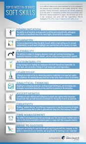 Top 10 Soft Skills Employers Are Looking For Top 10 Most In Demand Soft Skills The Execu Search Group