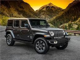 <b>Jeep Wrangler</b> - обзор, цены, видео, технические характеристики ...
