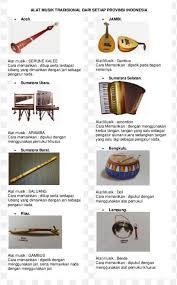 Alat musik tersebut di antaranya ialah alat musik modern dan tradisional. Buatlah Kliping Tentang Alat Musik Tradisional Keterangan Asal Daerah Dan Cara Memainkan Brainly Co Id