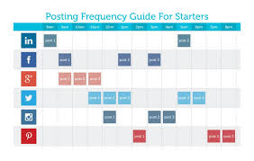Best Solutions To Automate Social Media Posting Media