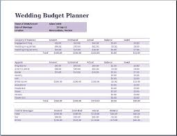 Budget Planning Template Excel Wedding Budget Planner Template Word Excel Templates