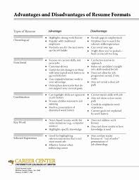 Current Resume Format 2016 Recent Resume Format Luxury Latest Format Resume] Resume Format 23