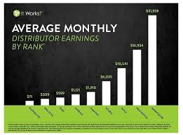 Pin By Erin Cotter On Itworks It Works Crazy Wrap Thing