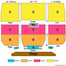 Keswick Theater Seating Chart Keswick Theatre Tickets And Keswick Theatre Seating Chart