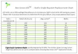 Light Bulb Equivalent Chart Light Lumen Chart Light Bulb Brightness Chart Led Conversion