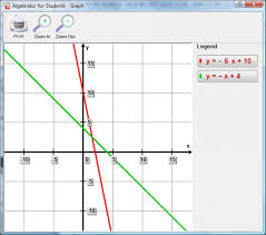 Systems of Linear Equations: Solving by Elimination