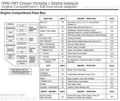 2006 mercury grand marquis fuse box diagram Mercury Grand Marquis Fuse Diagram for 2007 2006 Grand Marquis Fuse Box Diagram #14
