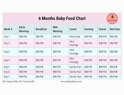 Baby Food For 5 Month Old Fabulous 6 Months Chart With