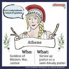 The Odyssey Character Chart Athene In The Odyssey Shmoop