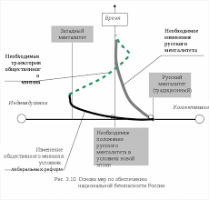 Национальная безопасность ОБЖ Основы безопасности жизнедеятельности Национальная безопасность России в новой эпохе