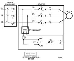 hoa switch wiring diagram wiring diagram perf ce hoa switch wiring wiring diagram local square d hand off auto switch wiring diagram hoa switch wiring diagram