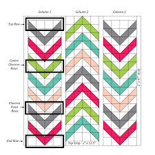 Chevron Quilt Pattern Adorable Tutorial Lickety Split A Modern Chevron Quilt She Quilts Alot
