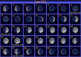 June 2016 Moon Phases Moon Phase Calendar Moon Phases