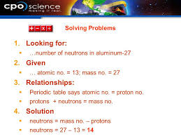 UNIT FOUR: Matter and its Changes  Chapter 12 Atoms and the ...