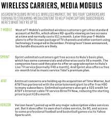 Metropcs Com Customer Service How Customer Service Fueled T Mobiles Big Comeback Fortune