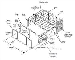 construction incidents investigation engineering reports Steel Structure House Plans figure 1 typical components of a systems engineered metal building (source vp buildings hardwall steel structure home plans