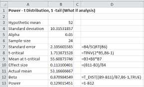 cohen s d effect size chart one sample t test real statistics using excel