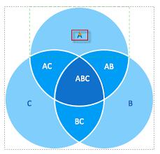 Drawing A Venn Diagram Creating A Venn Diagram Conceptdraw Helpdesk